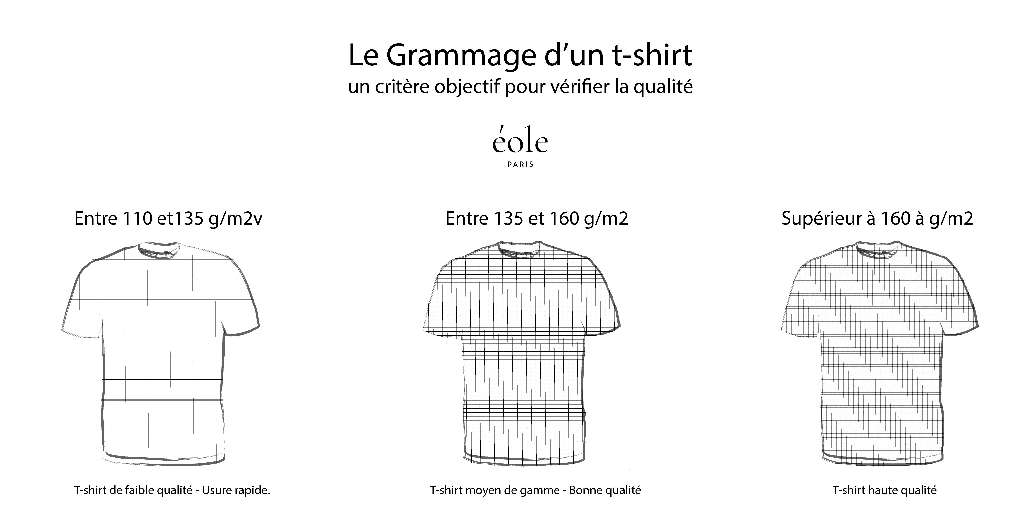 Grammage-t-shirt-un-critere-objectif-pour-vérifier-la-qualité