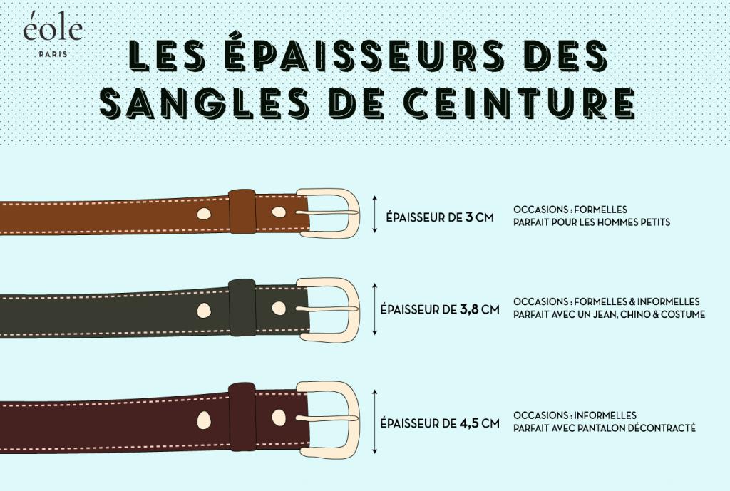 Les epaisseurs de sangle de ceinture - EOLE Paris