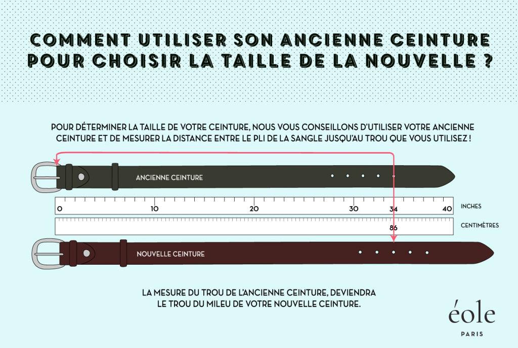 Comment utiliser son ancienne-ceinture pour choisir la taille de la nouvelle - EOLE-Paris