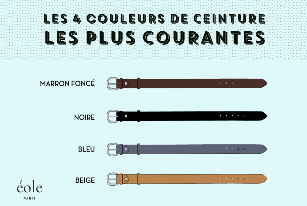 Les 4 couleurs de ceintures les plus courantes - EOLE Paris