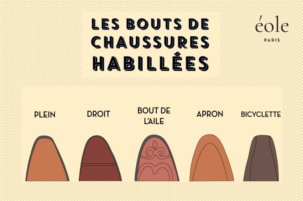 Les bouts de chaussures habillees - EOLE Paris
