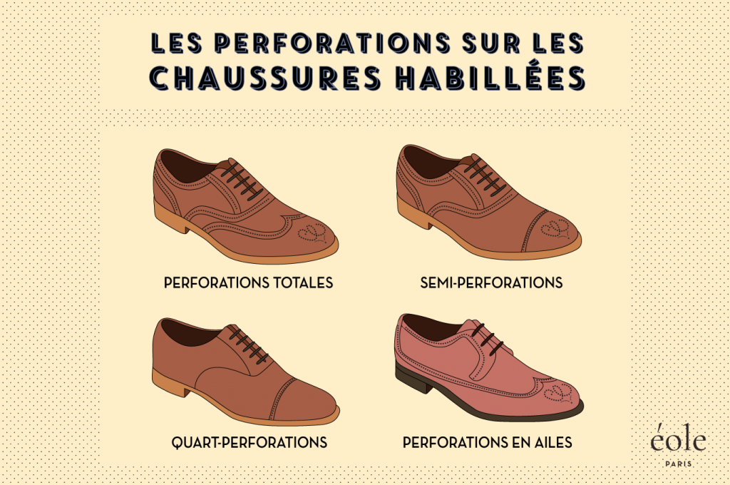 Les perforations sur les chaussures habillees - EOLE Paris