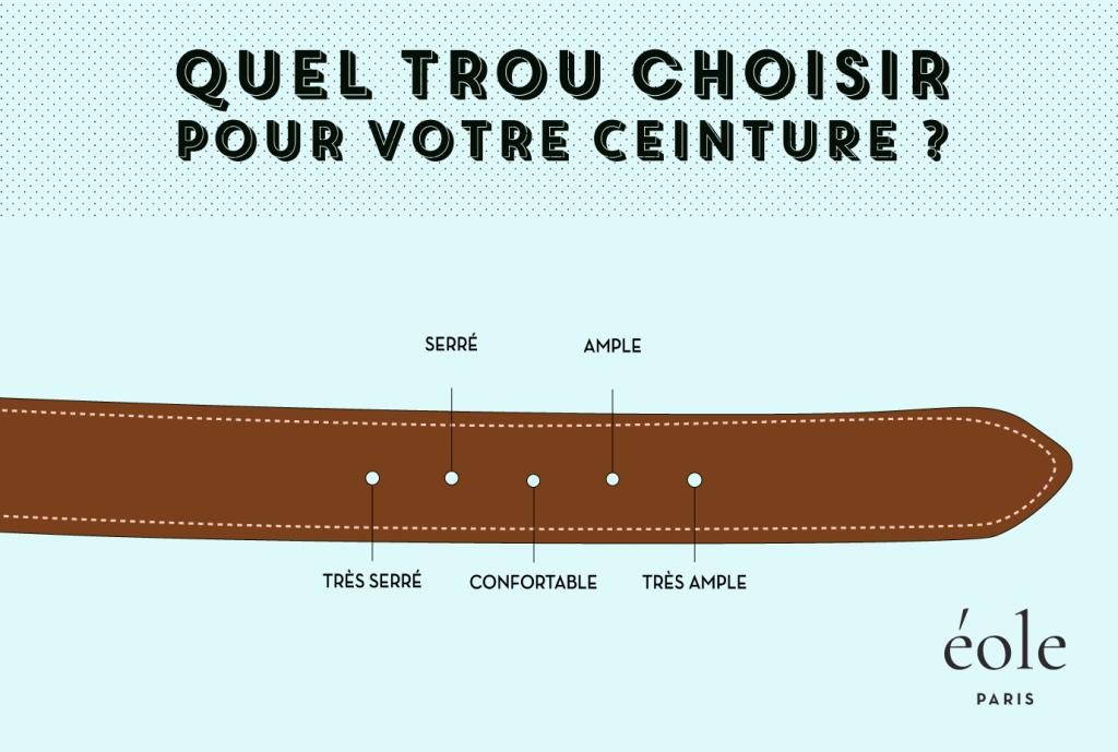 Quel trou choisir pour votre ceinture - EOLE Paris