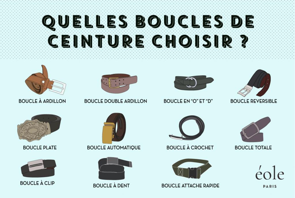 Quelles boucles de ceinture choisir pour votre ceinture - EOLE Paris