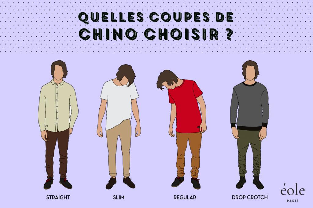 Quelles coupes de chino choisir - EOLE PARIS