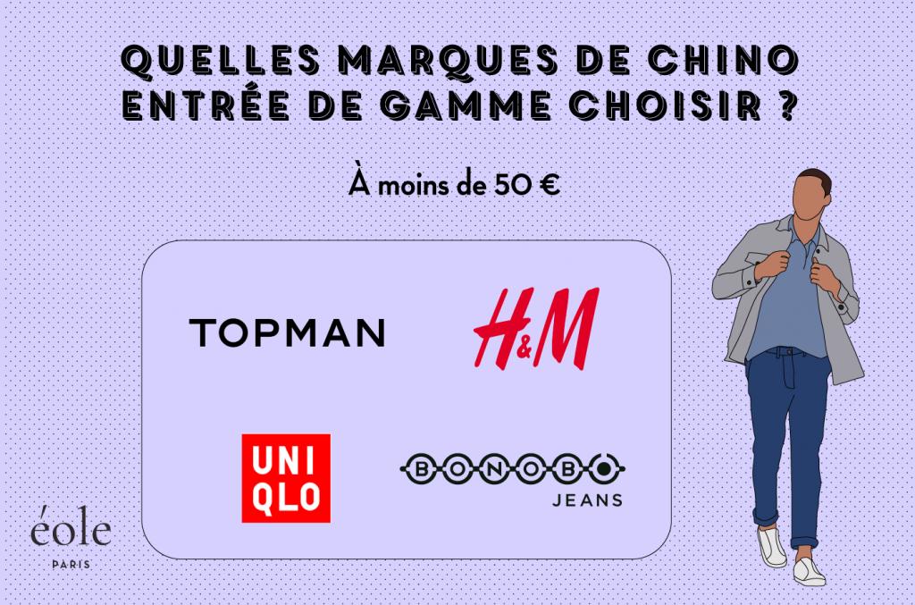 Quelles marques de chino entree de gamme choisir - EOLE PARIS