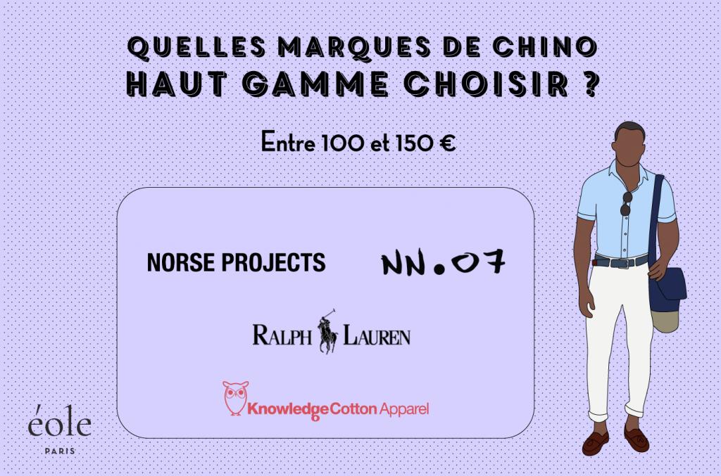 Quelles marques de chino haut de gamme choisir - EOLE PARIS