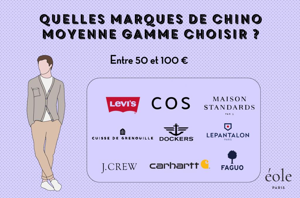 Quelles marques de chino moyenne de gamme choisir - EOLE PARIS