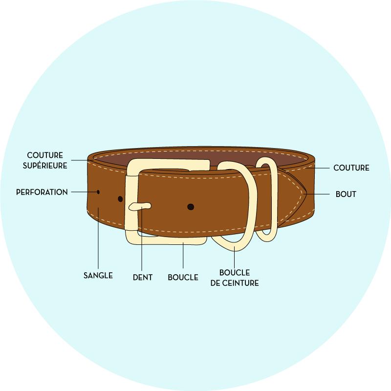 Le model de boucle choisir pour votre ceinture - EOLE Paris