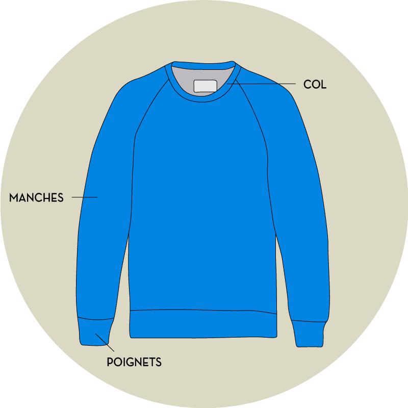 Anatomie sweatshirts - EOLE PARIS