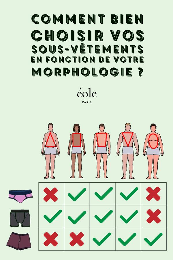 Morphologie et sous vetement EOLE PARIS en 2020 | Sous