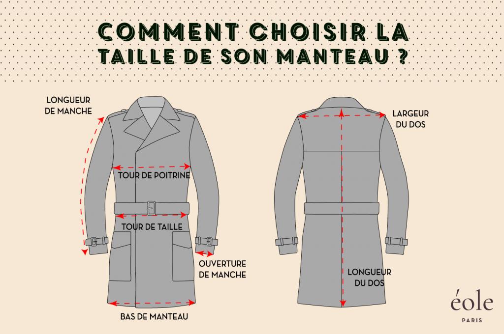 Comment choisir la taille de son manteau - EOLE PARIS
