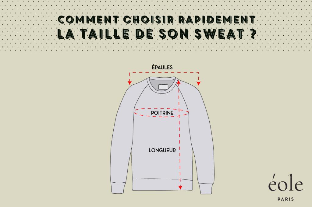 Comment choisir la taille de son sweat de maniere rapide - EOLE PARIS