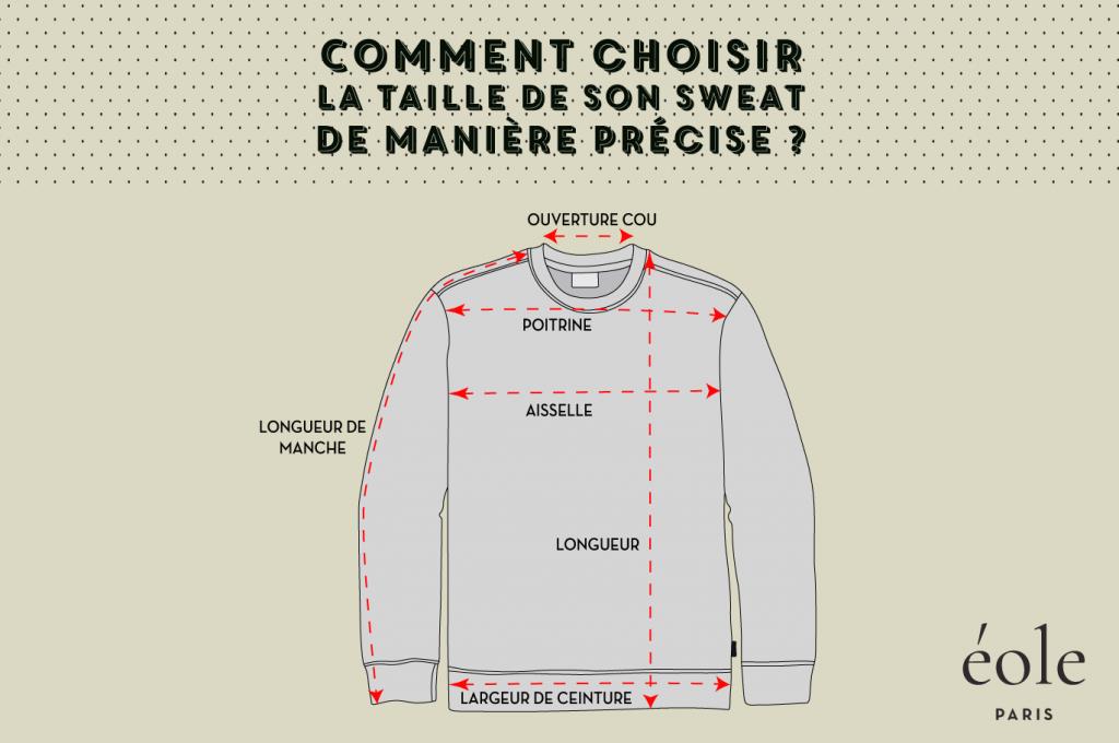 Comment choisir la taille de son sweat de maniere precise - EOLE PARIS