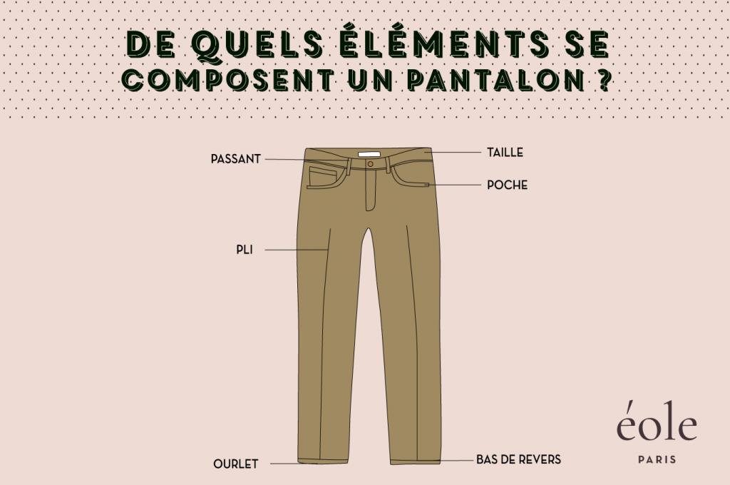 De quels elements se composent vos pantalons - eole paris