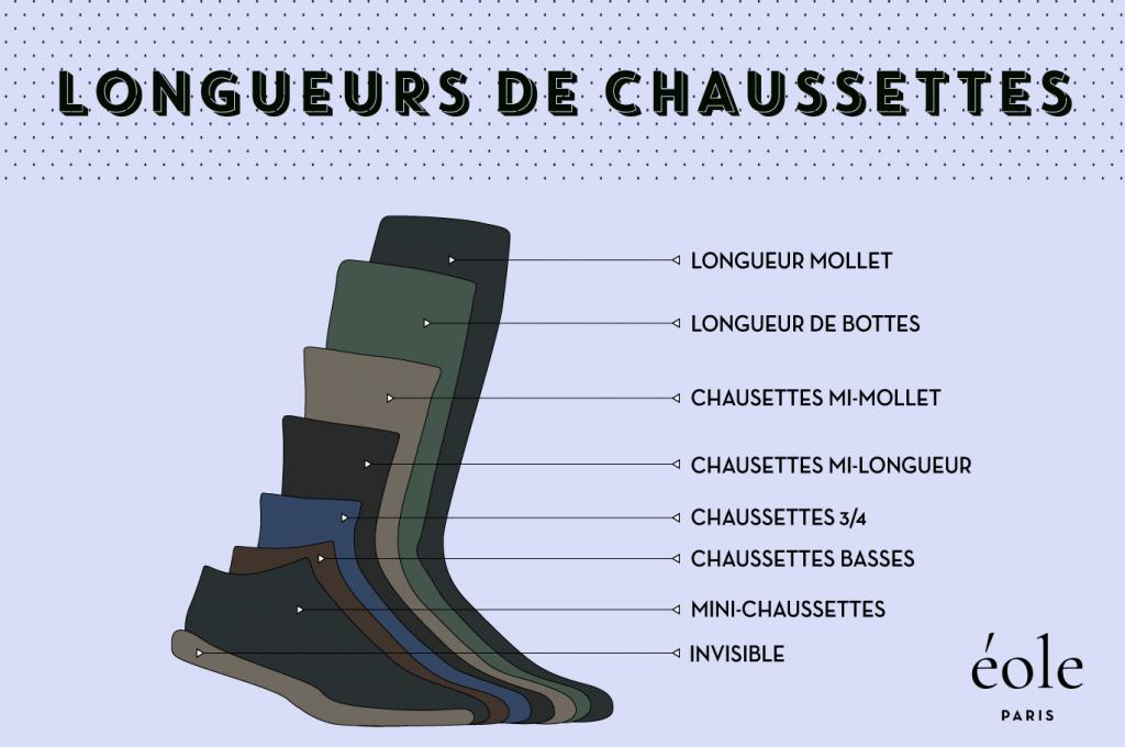 Longueurs de chaussettes - EOLE PARIS