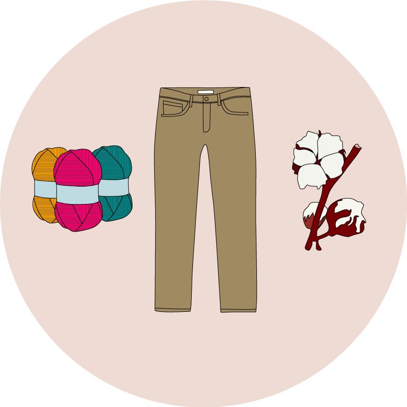 matieres pantalons - eole paris