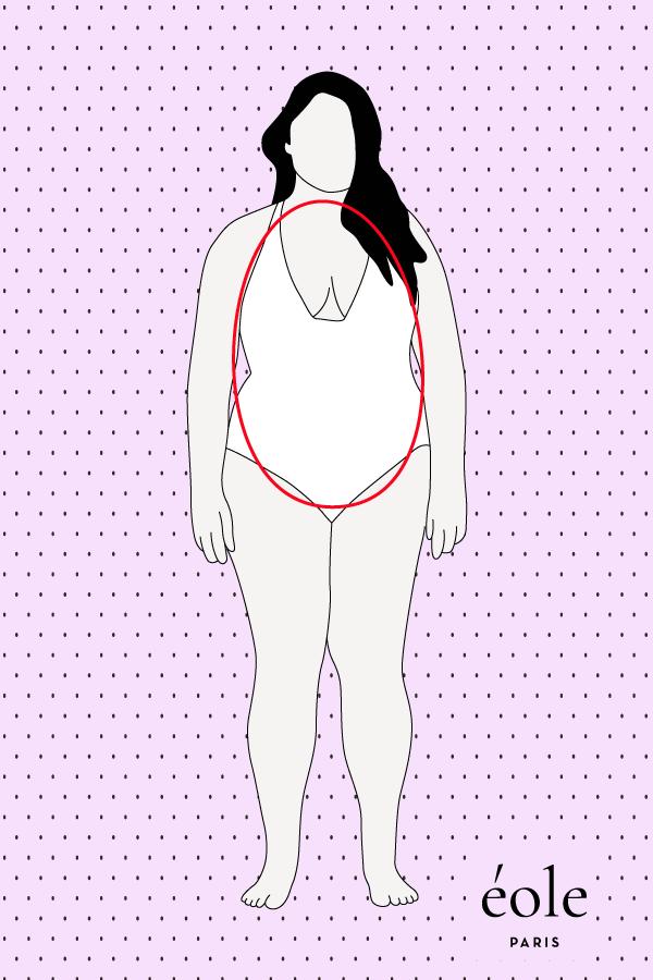 Morphologie ovale femme - EOLE PARIS