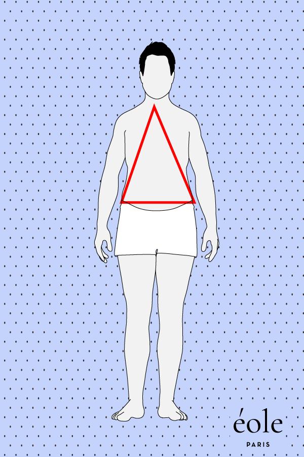 Morphologie triangle - EOLE PARIS