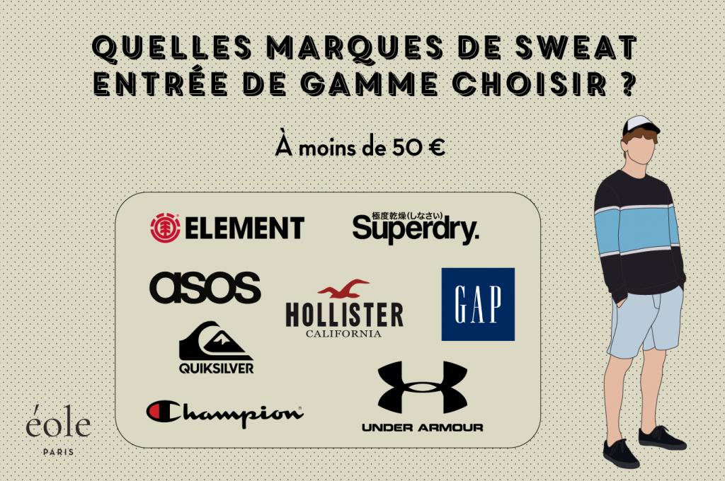 Quelles marques de sweat entree de gamme choisir - EOLE PARIS