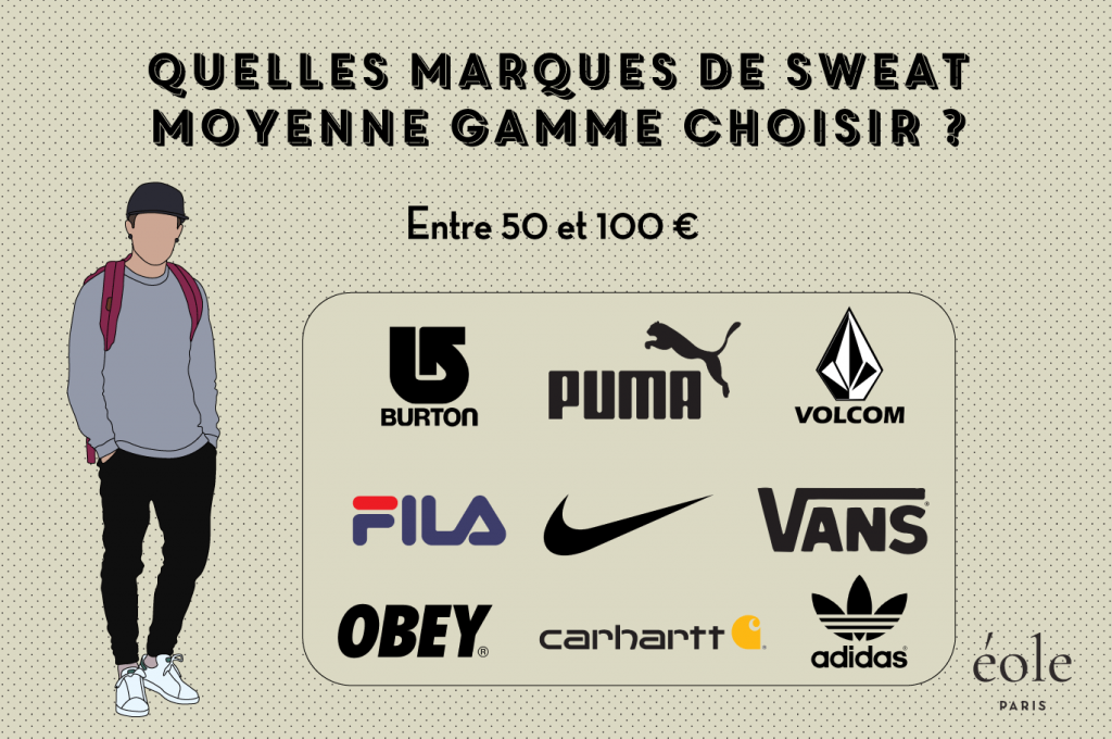 Quelles marques de sweat moyenne de gamme choisir - EOLE PARIS