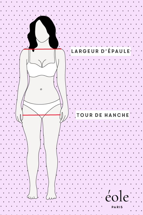 morphologie - épaule et tour de hanches - EOLE PARIS