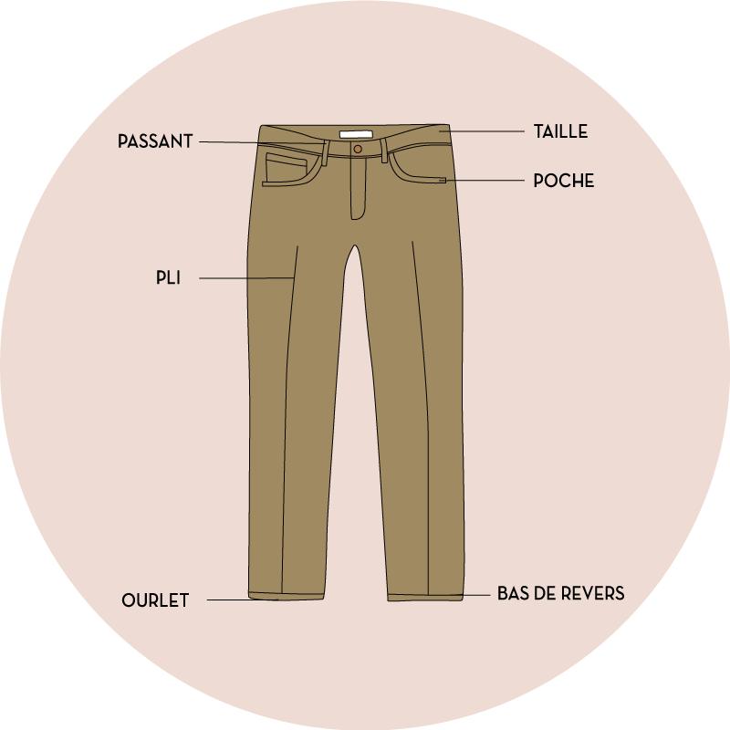 anatomie pantalon - eole paris