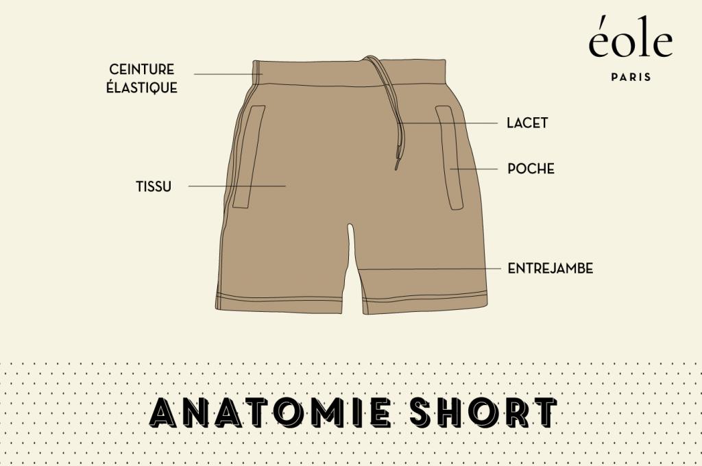 Anatomie short - EOLE PARIS