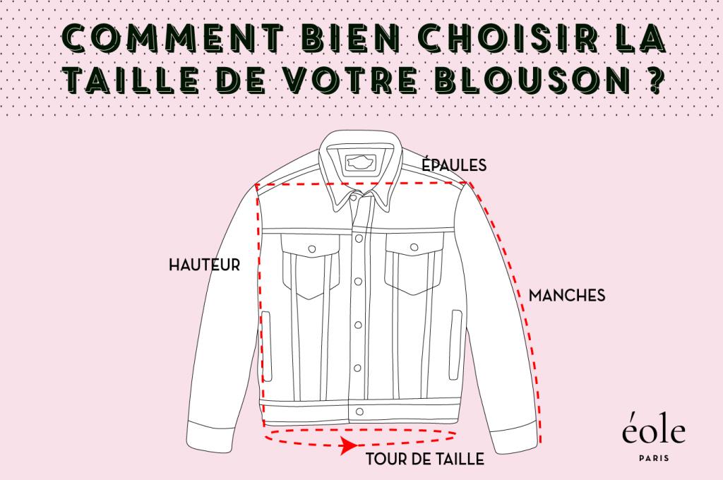 Comment bien choisir la taille de votre blouson ? EOLE PARIS