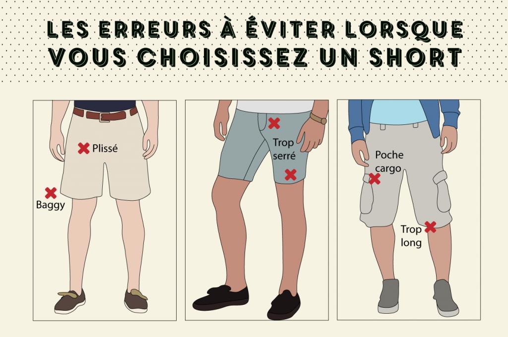 Les erreurs à éviter lorsque vous choisissez votre short - ÉOLE PARIS