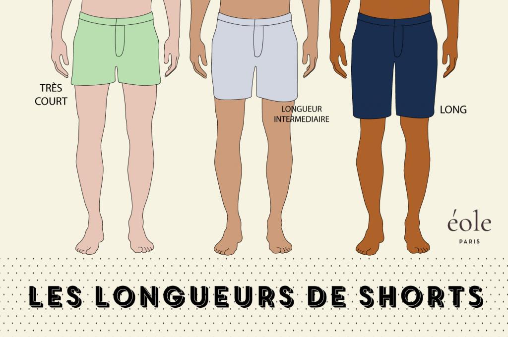 Les longueurs de short - ÉOLE PARIS
