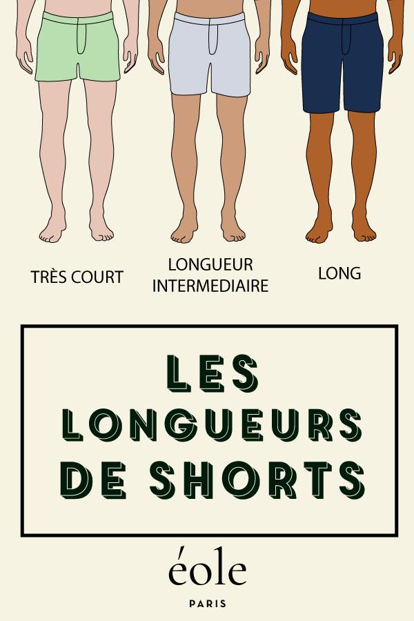 Les longueurs de shorts - EOLE PARIS P