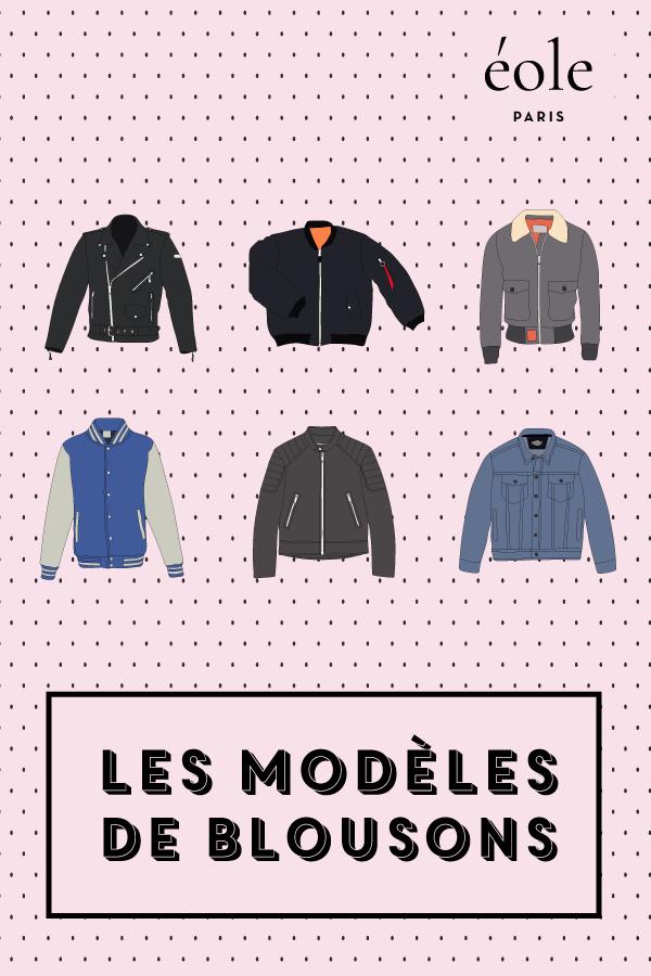 Les modeles de blousons EOLE PARIS