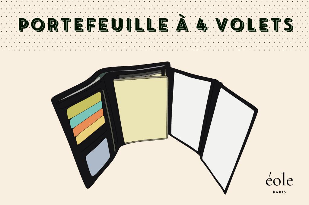 Le portefeuille à 4 volets - EOLE PARIS