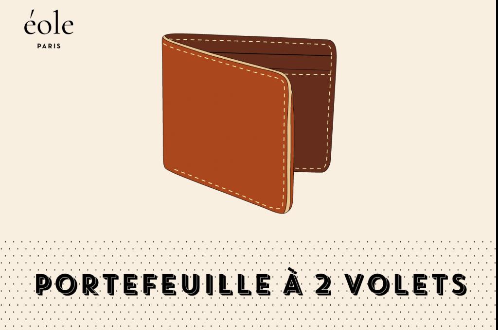 Le portefeuille à deux volets - EOLE PARIS