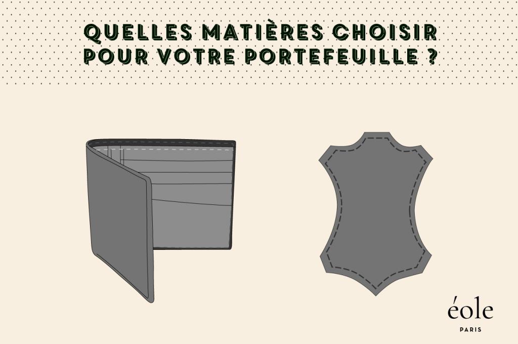 Quelles matières choisir pour votre portefeuille ? EOLE PARIS