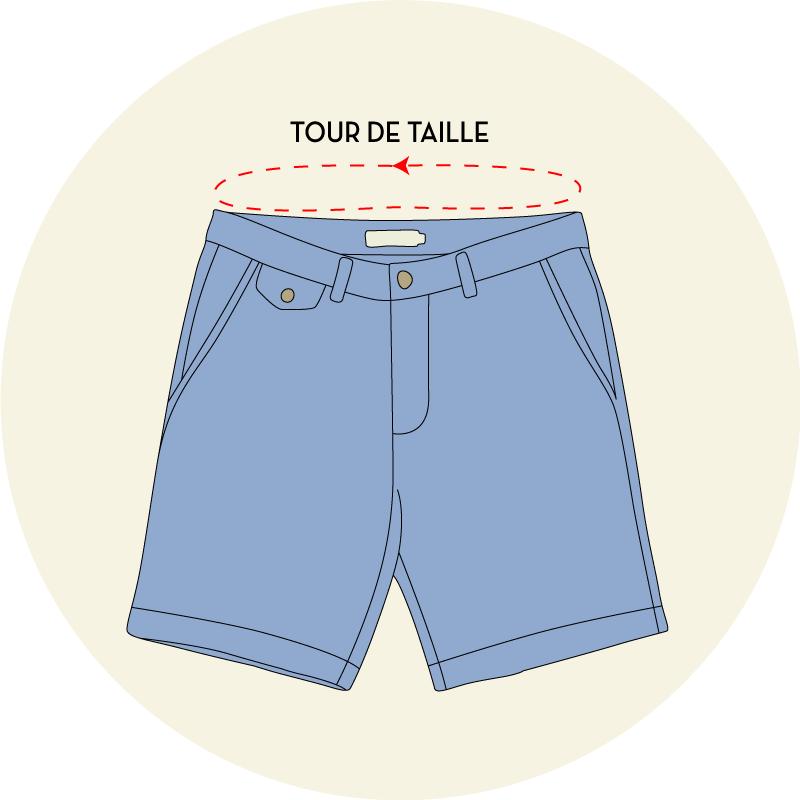 Les tailles de short - EOLE PARIS